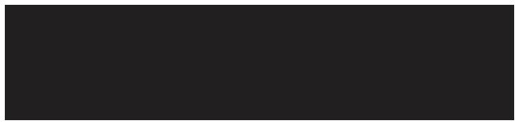 District Developments Logo
