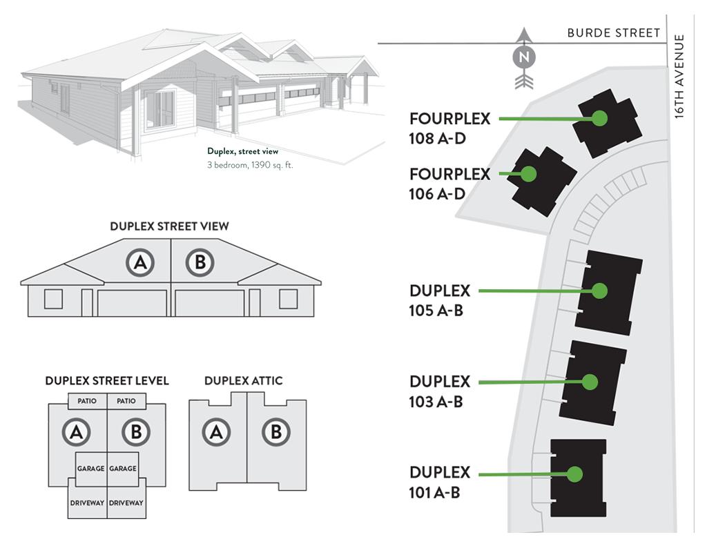 Duplex Siteplan